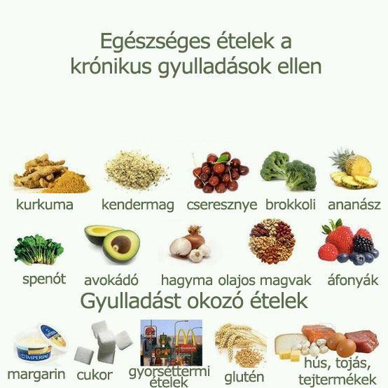 Táplálkozási tanács