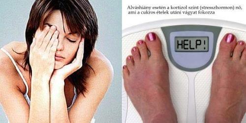 Alváshiány esetén a kortizol szint (stresszhormon) nő, és ez a cukros ételek utáni vágyat okozza