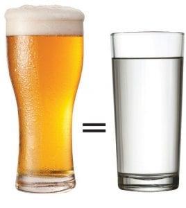 egyszeru tanacs: Igyunk 1 pohar vizet minden alkoholos ital melle