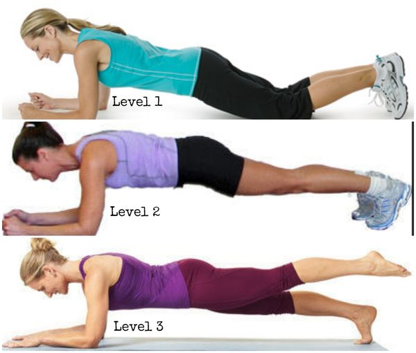 plank edzés szintek