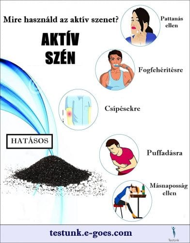 Aktív szén használata